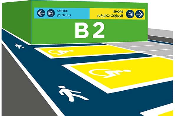 Image of the wayfinding within the car park. The lift core walls is painted green with a large B2 white graphic placed midway and towards the bottom. Above this is a coloured rectangle running almost across the width. The left half is light blue with multilingual directional information to the offices dark blue lettering. The right is yellow, with information guidance to the shops.